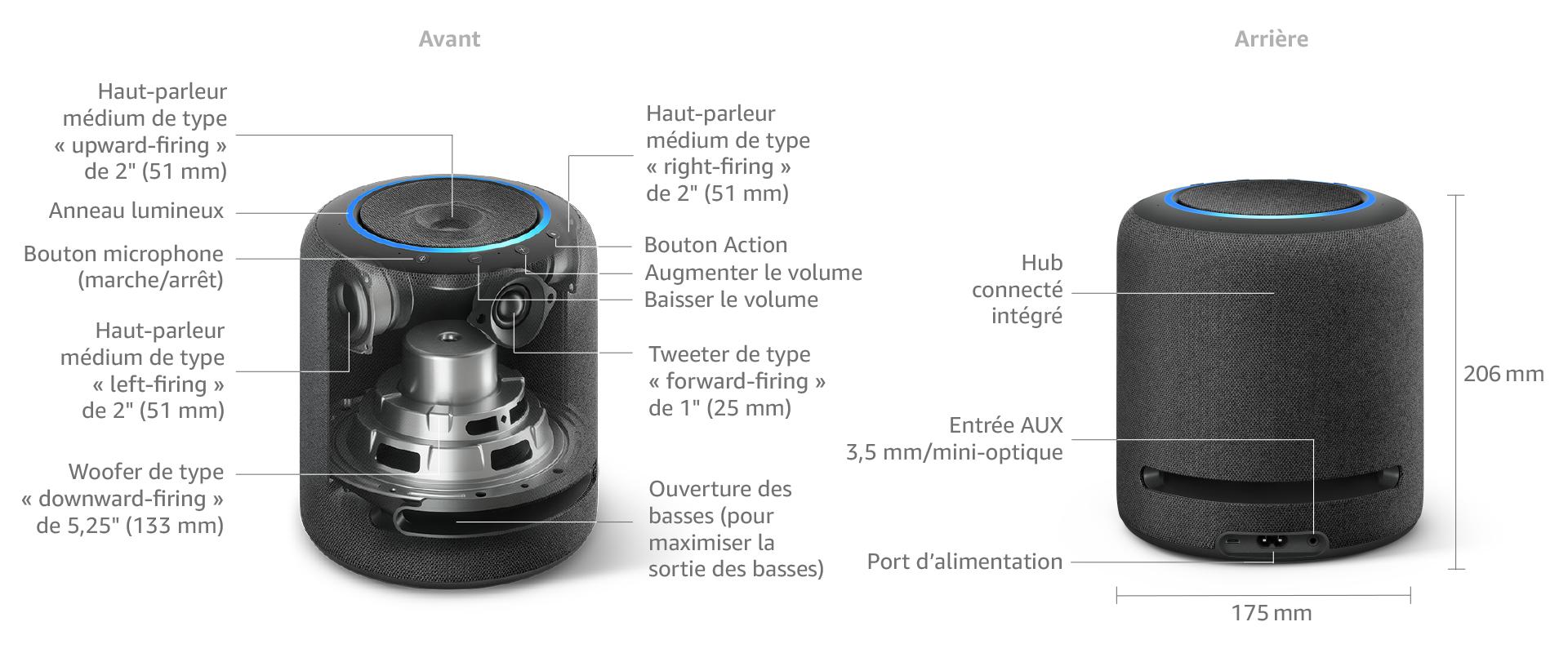 Amazon Echo Studio - Descriptif technique