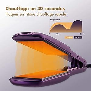 lisseur professionnel special lissage bresilien 230 degre temperature ajustable chauffage rapide